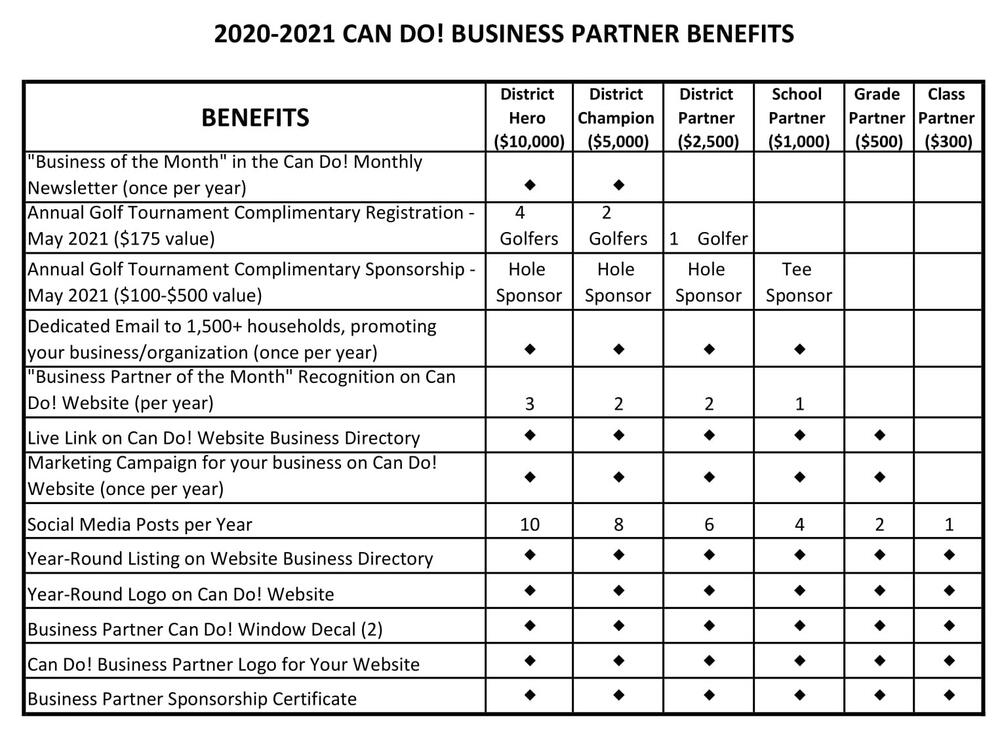 2020 bp benefits